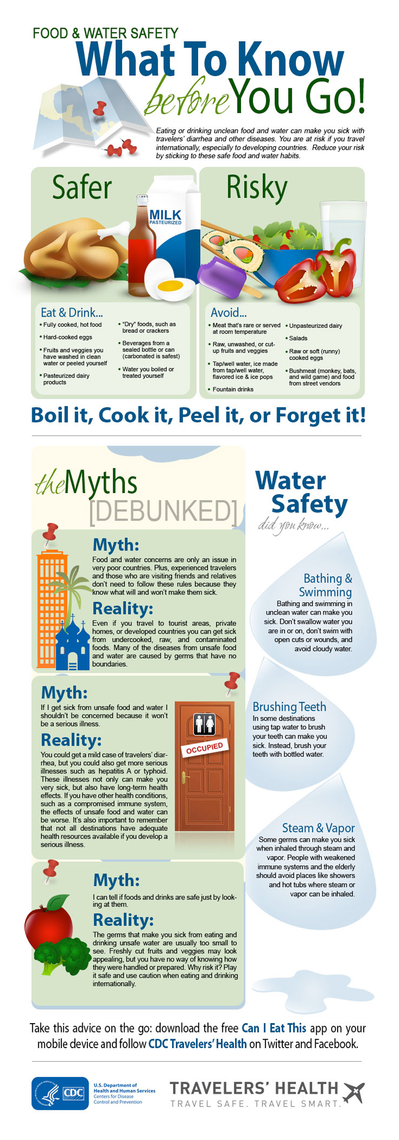 food-water-what-to-know